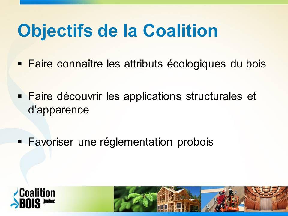 Objectifs de la Coalition Faire connaître les attributs écologiques du bois Faire découvrir les applications structurales et dapparence Favoriser une réglementation probois