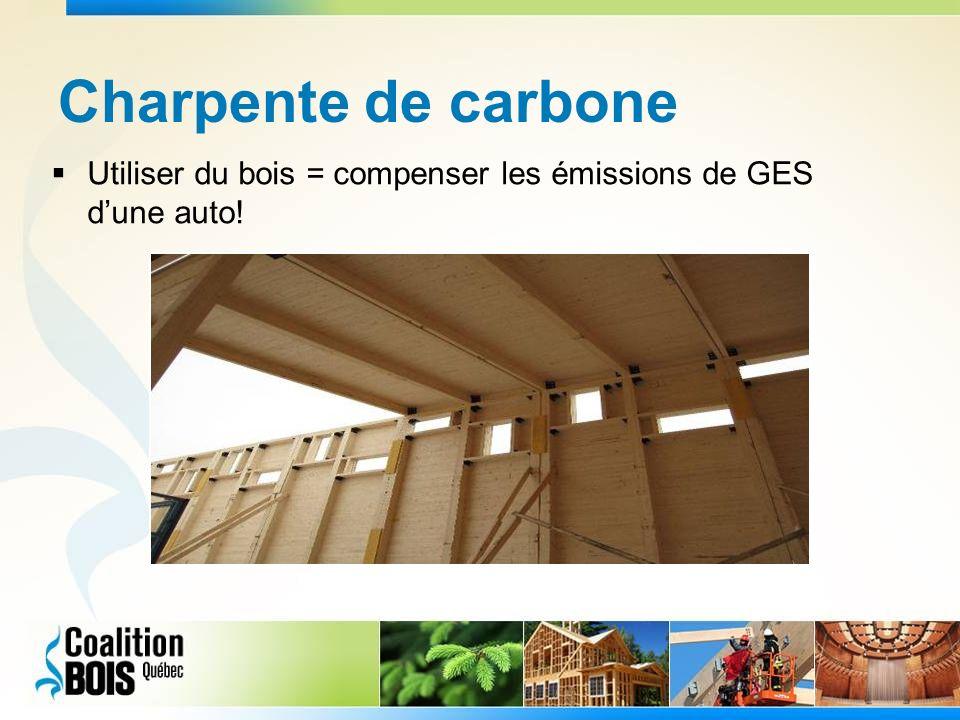 Charpente de carbone Utiliser du bois = compenser les émissions de GES dune auto!