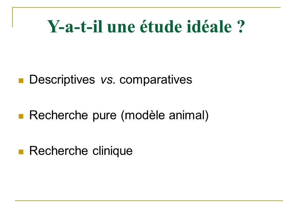 Descriptives vs. comparatives Recherche pure (modèle animal) Recherche clinique Y-a-t-il une étude idéale ?