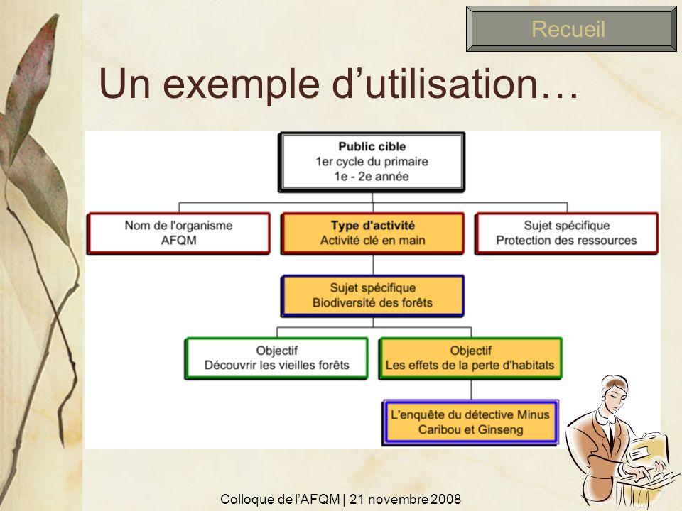 Un exemple dutilisation… Colloque de lAFQM | 21 novembre 2008 Recueil