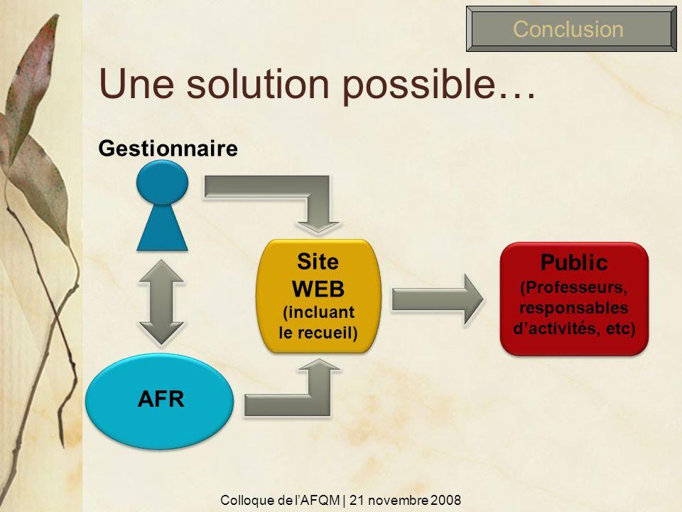 Une solution possible… Colloque de lAFQM | 21 novembre 2008 Conclusion Gestionnaire AFR Site WEB (incluant le recueil) Public (Professeurs, responsabl