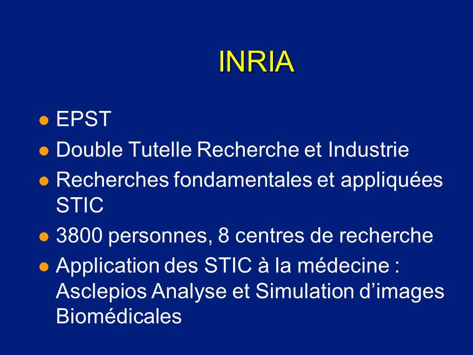 INRIA l EPST l Double Tutelle Recherche et Industrie l Recherches fondamentales et appliquées STIC l 3800 personnes, 8 centres de recherche l Applicat