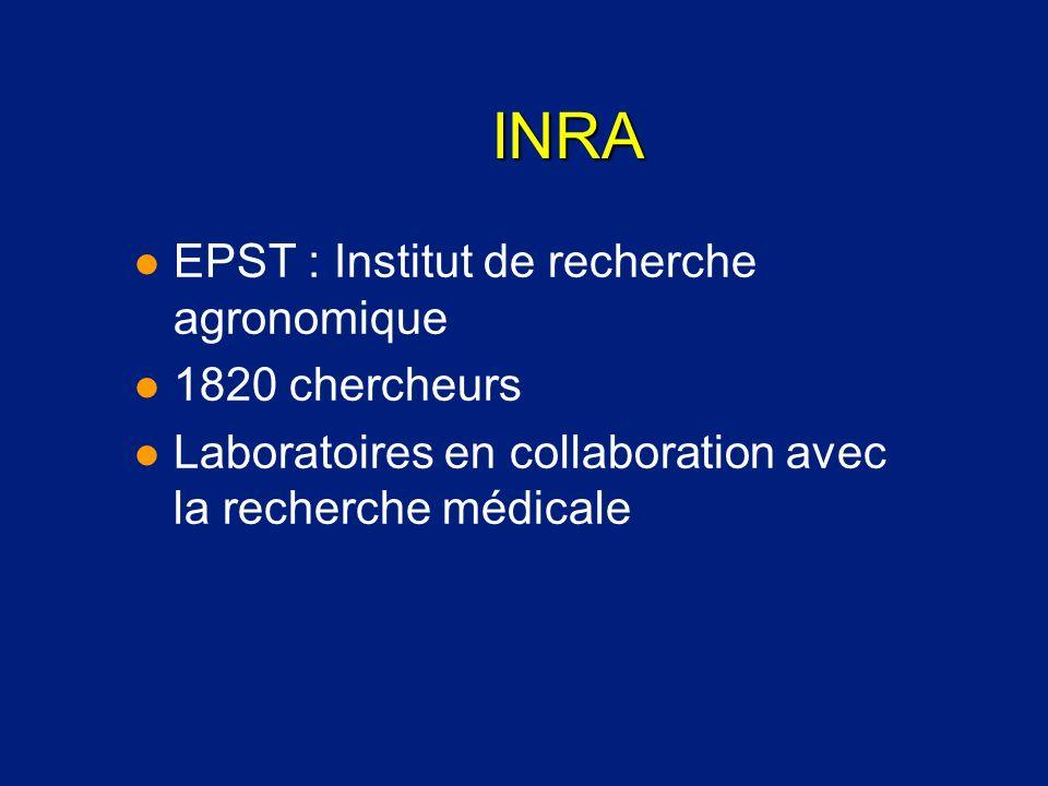 INRA l EPST : Institut de recherche agronomique l 1820 chercheurs l Laboratoires en collaboration avec la recherche médicale