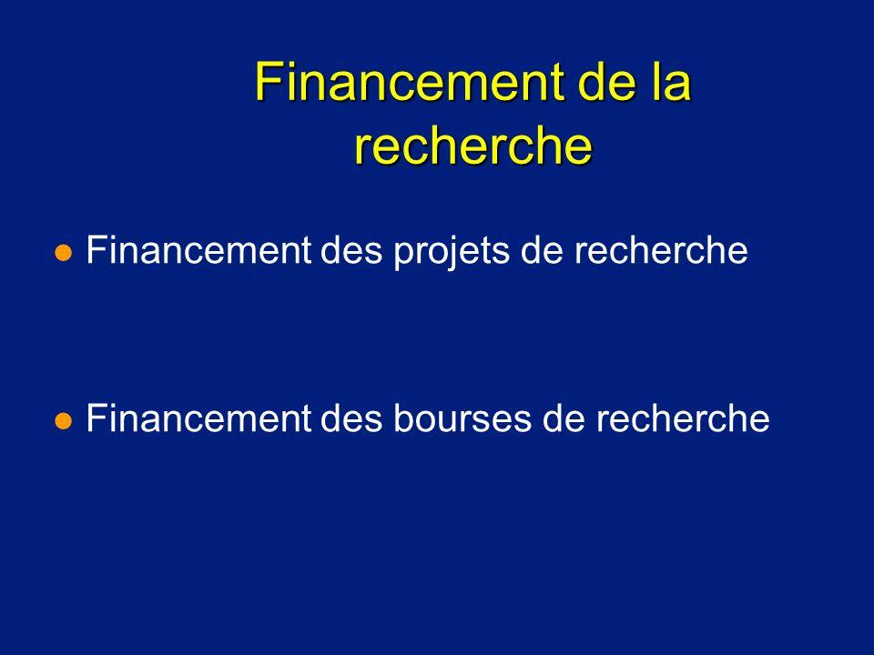 Financement de la recherche l Financement des projets de recherche l Financement des bourses de recherche