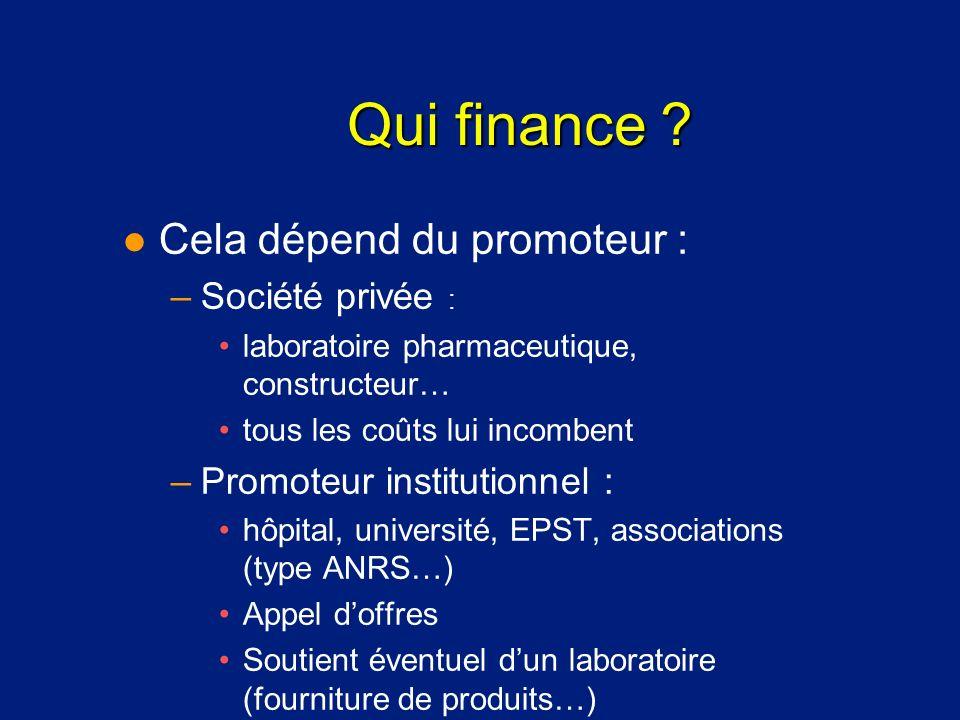 Qui finance ? l Cela dépend du promoteur : –Société privée : laboratoire pharmaceutique, constructeur… tous les coûts lui incombent –Promoteur institu
