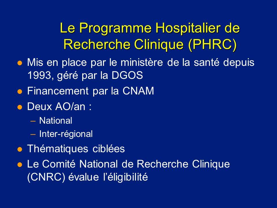 Le Programme Hospitalier de Recherche Clinique (PHRC) l Mis en place par le ministère de la santé depuis 1993, géré par la DGOS l Financement par la C