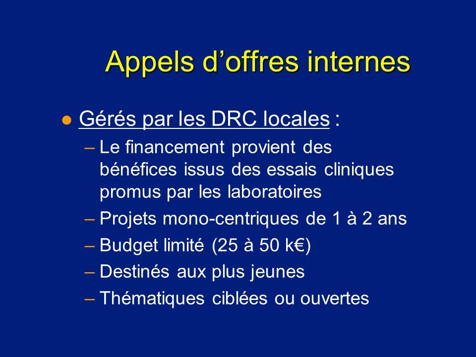 Appels doffres internes l Gérés par les DRC locales : –Le financement provient des bénéfices issus des essais cliniques promus par les laboratoires –P