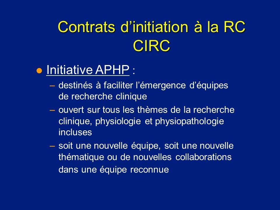 Contrats dinitiation à la RC CIRC l Initiative APHP : –destinés à faciliter lémergence déquipes de recherche clinique –ouvert sur tous les thèmes de l