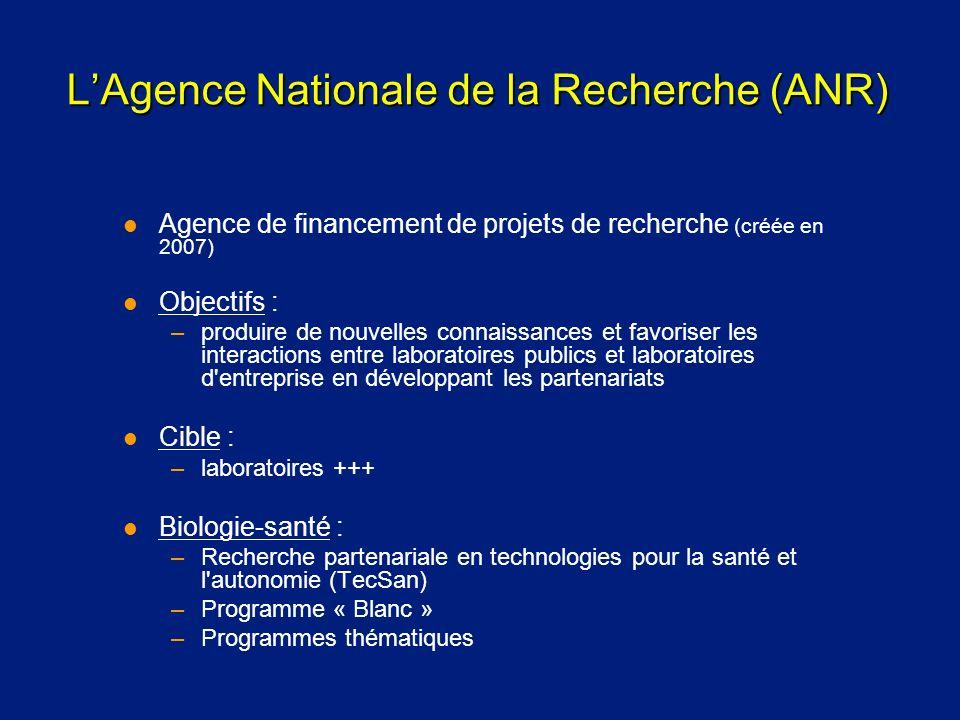 LAgence Nationale de la Recherche (ANR) l Agence de financement de projets de recherche (créée en 2007) l Objectifs : –produire de nouvelles connaissa
