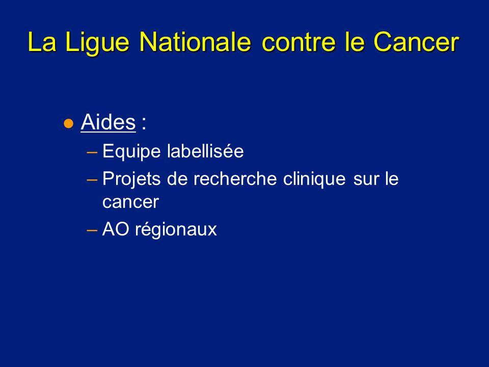La Ligue Nationale contre le Cancer l Aides : –Equipe labellisée –Projets de recherche clinique sur le cancer –AO régionaux