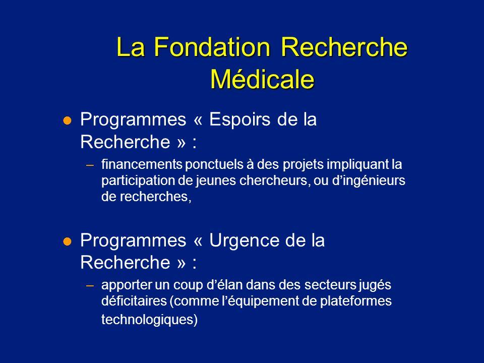 La Fondation Recherche Médicale l Programmes « Espoirs de la Recherche » : –financements ponctuels à des projets impliquant la participation de jeunes