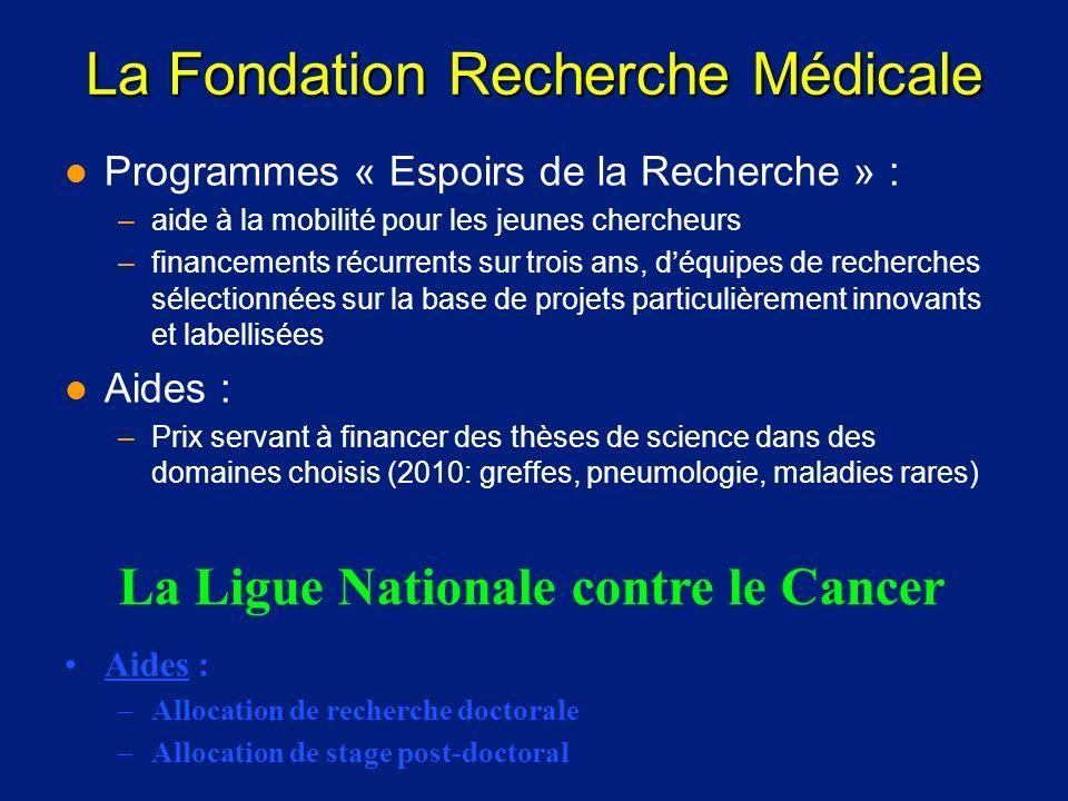 La Fondation Recherche Médicale l Programmes « Espoirs de la Recherche » : –aide à la mobilité pour les jeunes chercheurs –financements récurrents sur