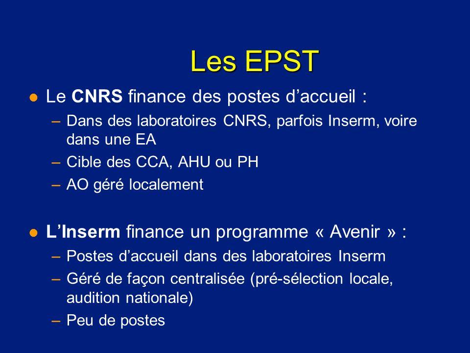 Les EPST l Le CNRS finance des postes daccueil : –Dans des laboratoires CNRS, parfois Inserm, voire dans une EA –Cible des CCA, AHU ou PH –AO géré loc