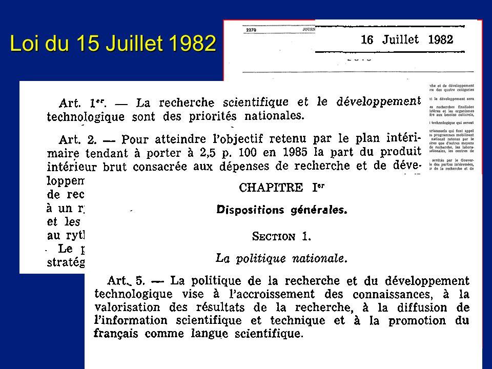 Loi du 15 Juillet 1982