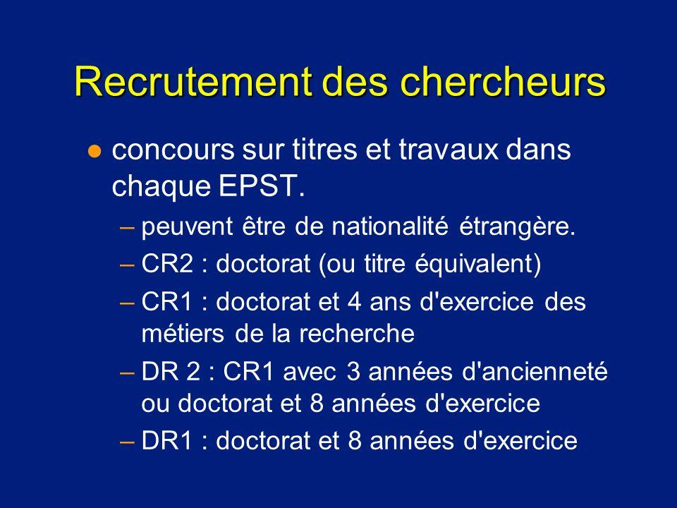 Recrutement des chercheurs l concours sur titres et travaux dans chaque EPST. –peuvent être de nationalité étrangère. –CR2 : doctorat (ou titre équiva