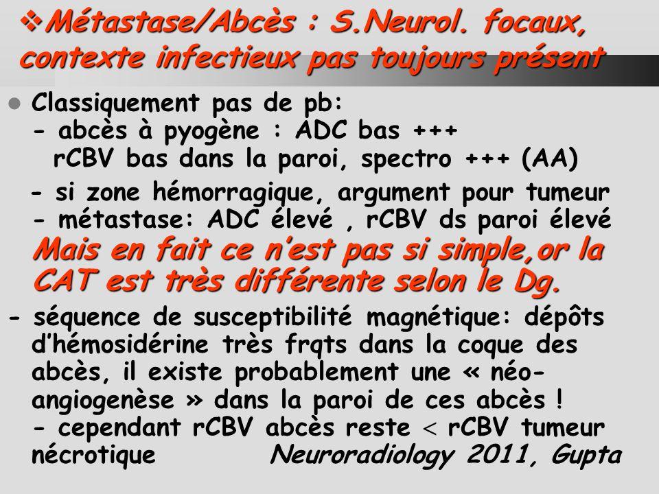 Métastase/Abcès : S.Neurol.