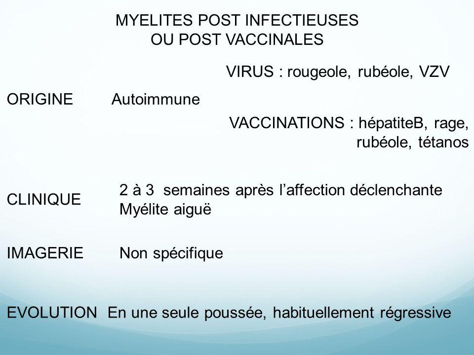 MYELITES POST INFECTIEUSES OU POST VACCINALES ORIGINEAutoimmune VIRUS : rougeole, rubéole, VZV VACCINATIONS : hépatiteB, rage, rubéole, tétanos CLINIQUE 2 à 3 semaines après laffection déclenchante Myélite aiguë EVOLUTIONEn une seule poussée, habituellement régressive IMAGERIENon spécifique