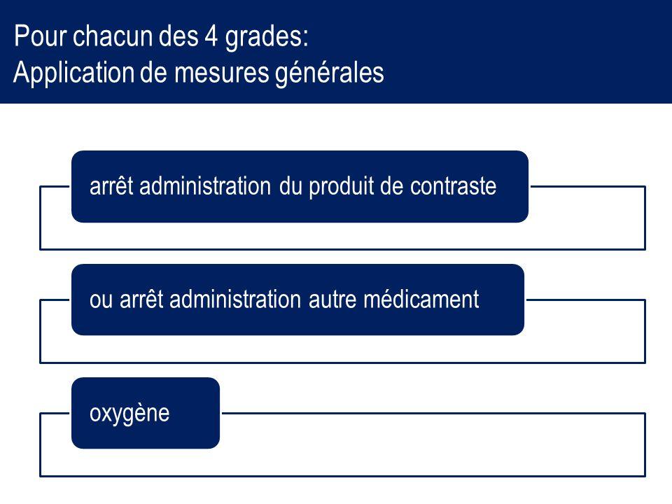 Pour chacun des 4 grades: Application de mesures générales arrêt administration du produit de contrasteou arrêt administration autre médicamentoxygène