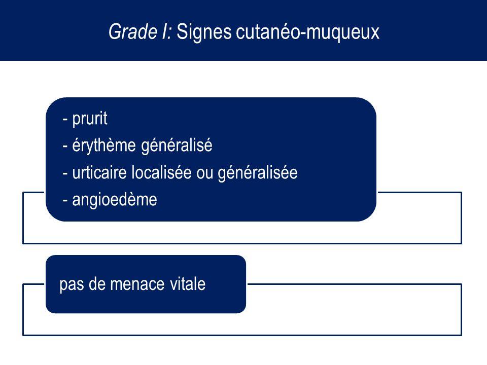 Grade I: Signes cutanéo-muqueux - prurit - érythème généralisé - urticaire localisée ou généralisée - angioedème pas de menace vitale