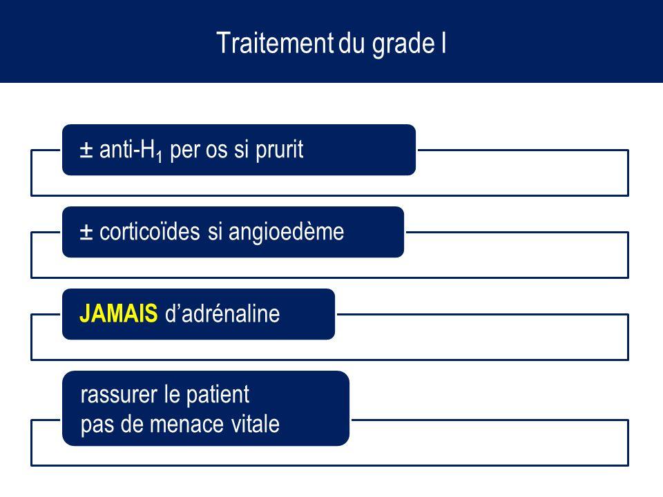 Traitement du grade I ± anti-H1 per os si prurit± corticoïdes si angioedème JAMAIS dadrénaline rassurer le patient pas de menace vitale