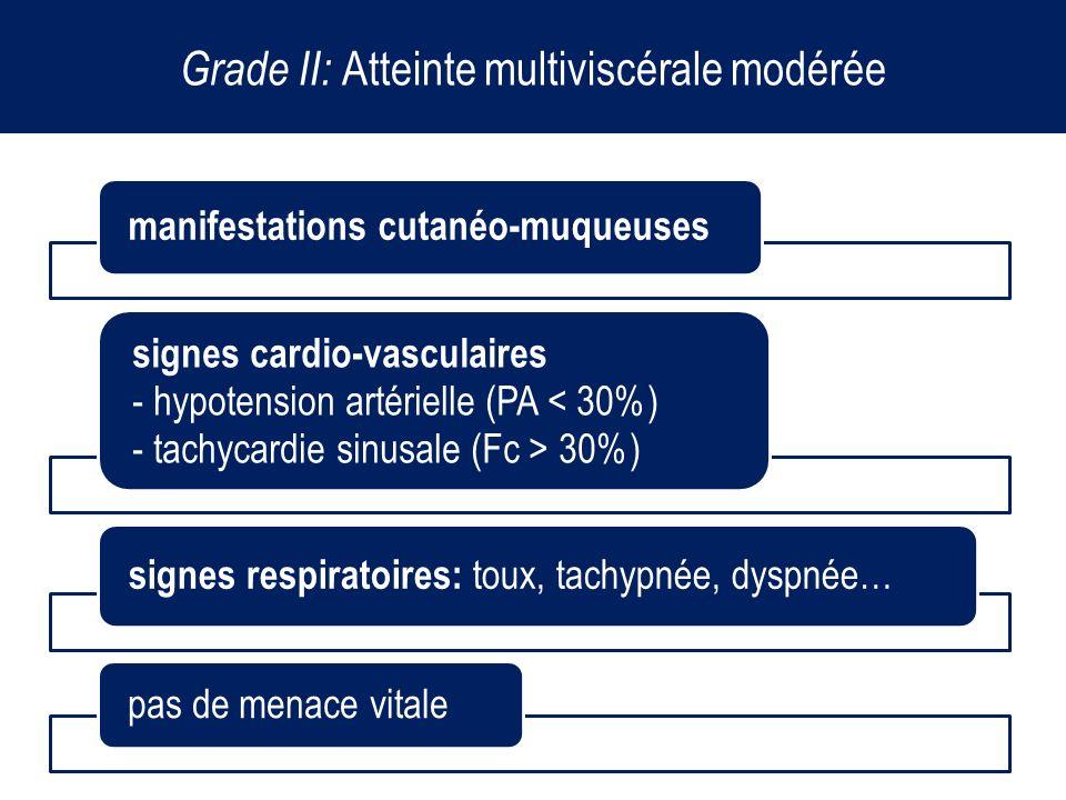 Grade II: Atteinte multiviscérale modérée manifestations cutanéo-muqueuses signes cardio-vasculaires - hypotension artérielle (PA < 30%) - tachycardie