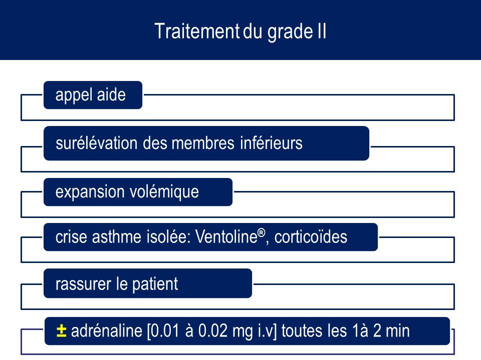 Traitement du grade II appel aide surélévation des membres inférieurs expansion volémiquecrise asthme isolée: Ventoline ®, corticoïdes rassurer le pat