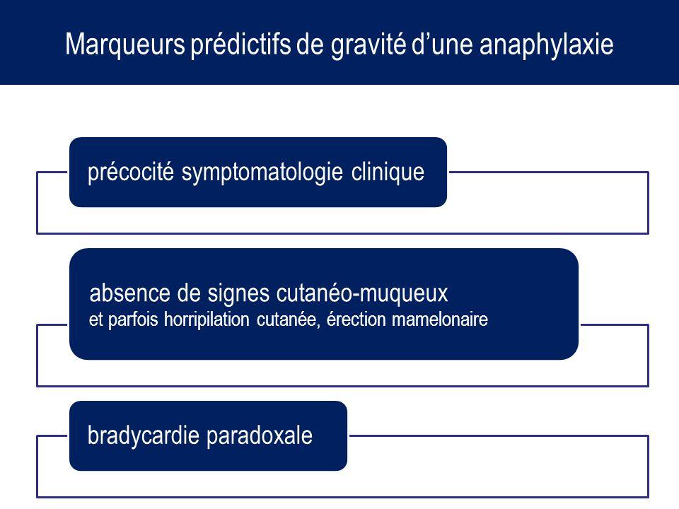 Marqueurs prédictifs de gravité dune anaphylaxie précocité symptomatologie clinique absence de signes cutanéo-muqueux et parfois horripilation cutanée