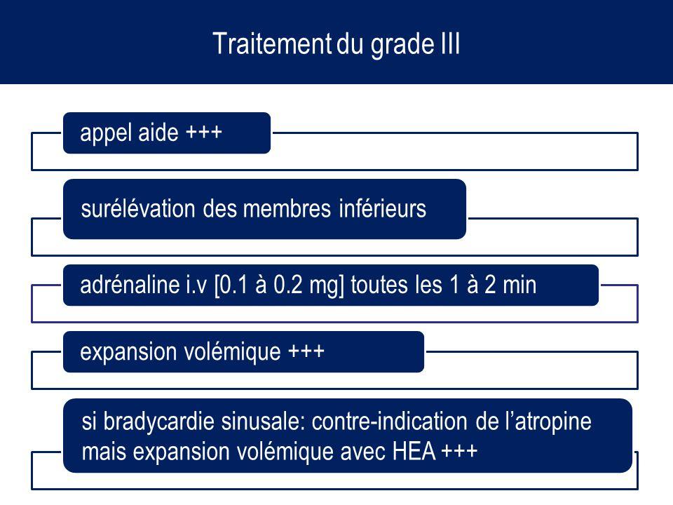 Traitement du grade III appel aide +++ surélévation des membres inférieurs adrénaline i.v [0.1 à 0.2 mg] toutes les 1 à 2 minexpansion volémique +++ s