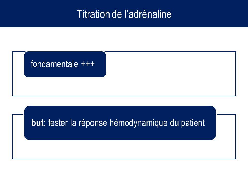 Titration de ladrénaline fondamentale +++ but: tester la réponse hémodynamique du patient