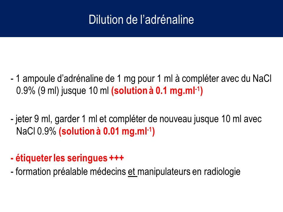 Dilution de ladrénaline - 1 ampoule dadrénaline de 1 mg pour 1 ml à compléter avec du NaCl 0.9% (9 ml) jusque 10 ml (solution à 0.1 mg.ml -1 ) - jeter