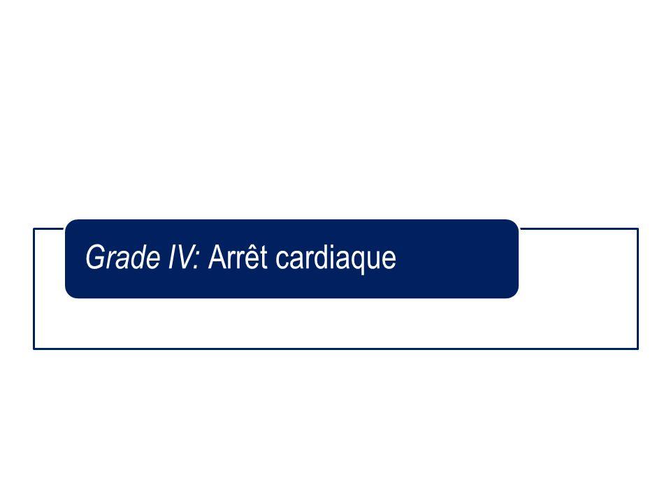 Grade IV: Arrêt cardiaque