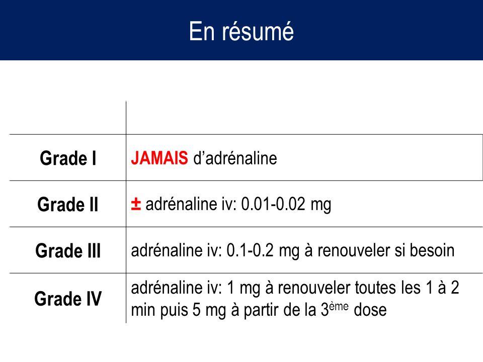 En résumé Grade I JAMAIS dadrénaline Grade II ± adrénaline iv: 0.01-0.02 mg Grade III adrénaline iv: 0.1-0.2 mg à renouveler si besoin Grade IV adréna