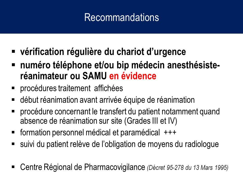 Recommandations vérification régulière du chariot durgence numéro téléphone et/ou bip médecin anesthésiste- réanimateur ou SAMU en évidence procédures