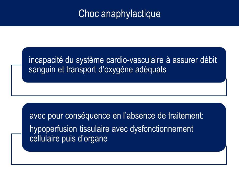 Choc anaphylactique incapacité du système cardio-vasculaire à assurer débit sanguin et transport doxygène adéquats avec pour conséquence en labsence d
