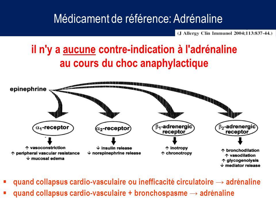 Médicament de référence: Adrénaline quand collapsus cardio-vasculaire ou inefficacité circulatoire adrénaline quand collapsus cardio-vasculaire + bron