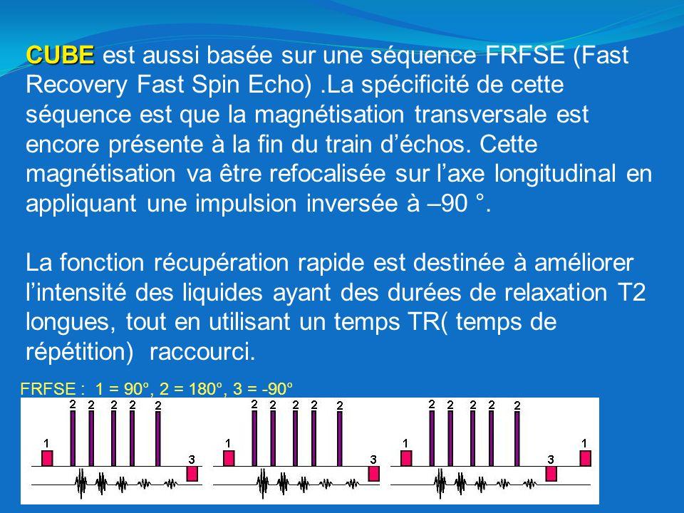 FRFSE : 1 = 90°, 2 = 180°, 3 = -90° CUBE CUBE est aussi basée sur une séquence FRFSE (Fast Recovery Fast Spin Echo).La spécificité de cette séquence e