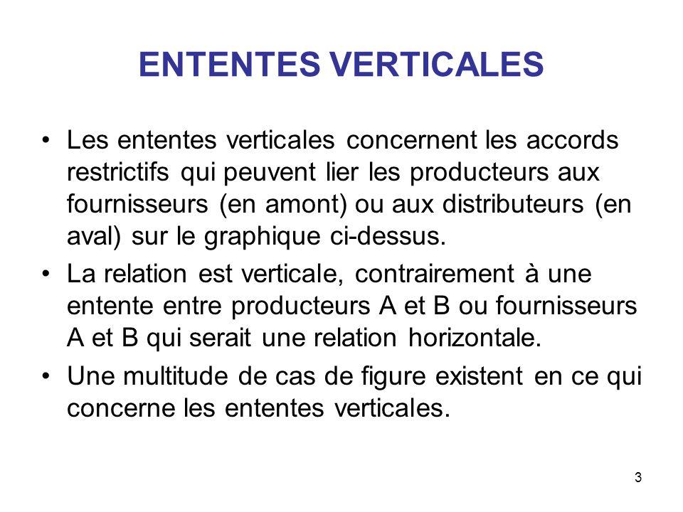 3 ENTENTES VERTICALES Les ententes verticales concernent les accords restrictifs qui peuvent lier les producteurs aux fournisseurs (en amont) ou aux d