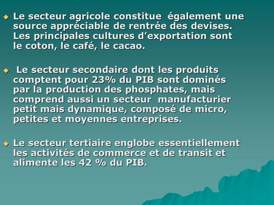 Le secteur agricole constitue également une source appréciable de rentrée des devises. Les principales cultures dexportation sont le coton, le café, l