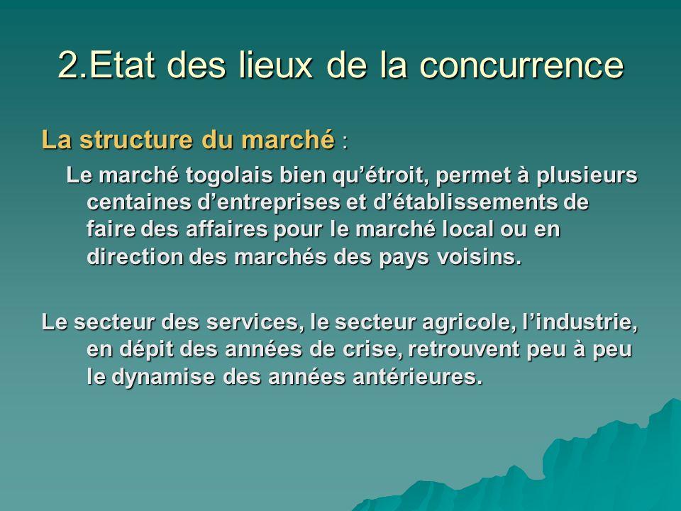 2.Etat des lieux de la concurrence La structure du marché : Le marché togolais bien quétroit, permet à plusieurs centaines dentreprises et détablissem