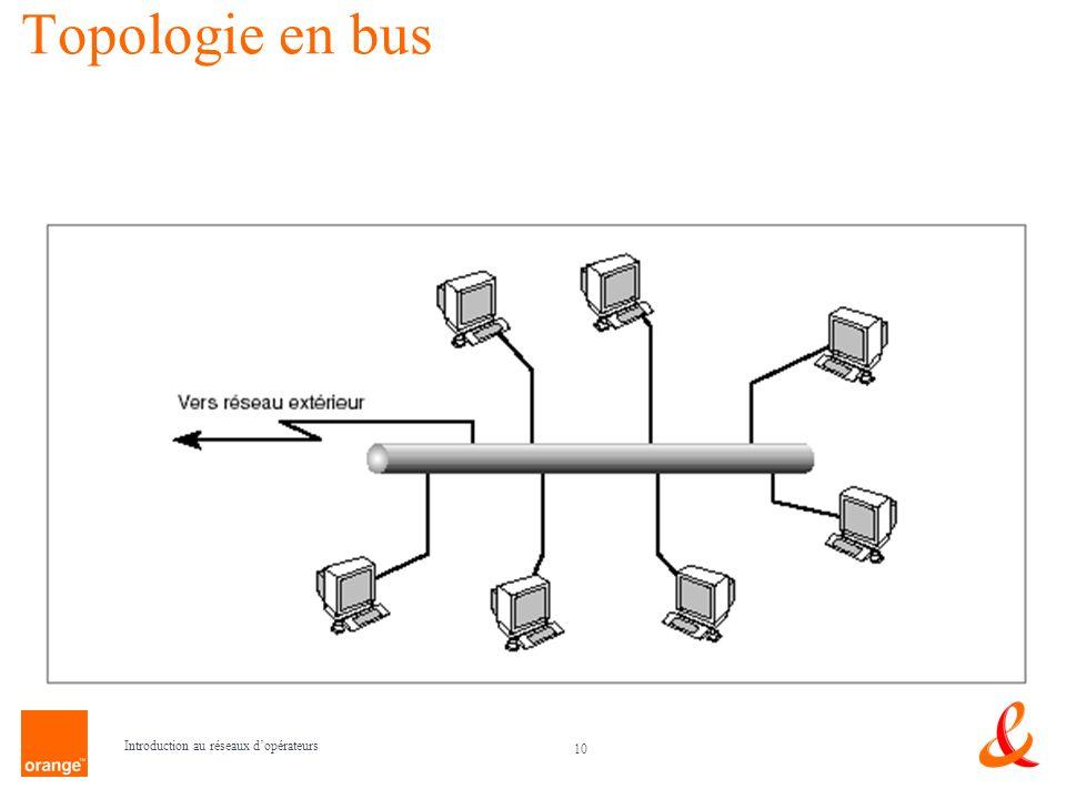 10 Introduction au réseaux dopérateurs Topologie en bus