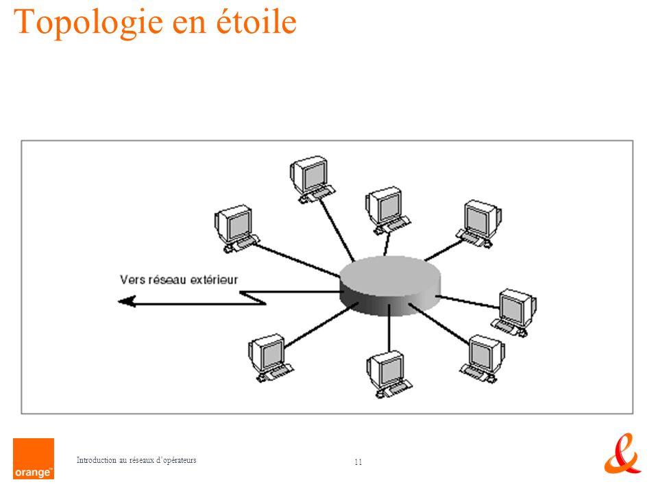 11 Introduction au réseaux dopérateurs Topologie en étoile
