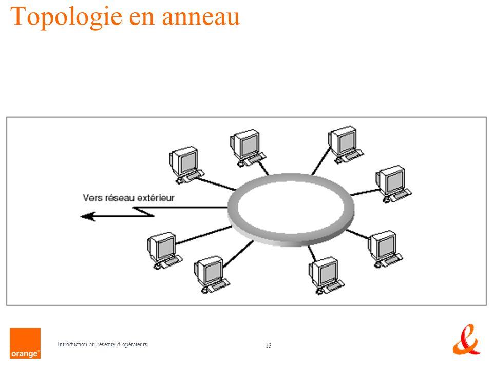 13 Introduction au réseaux dopérateurs Topologie en anneau
