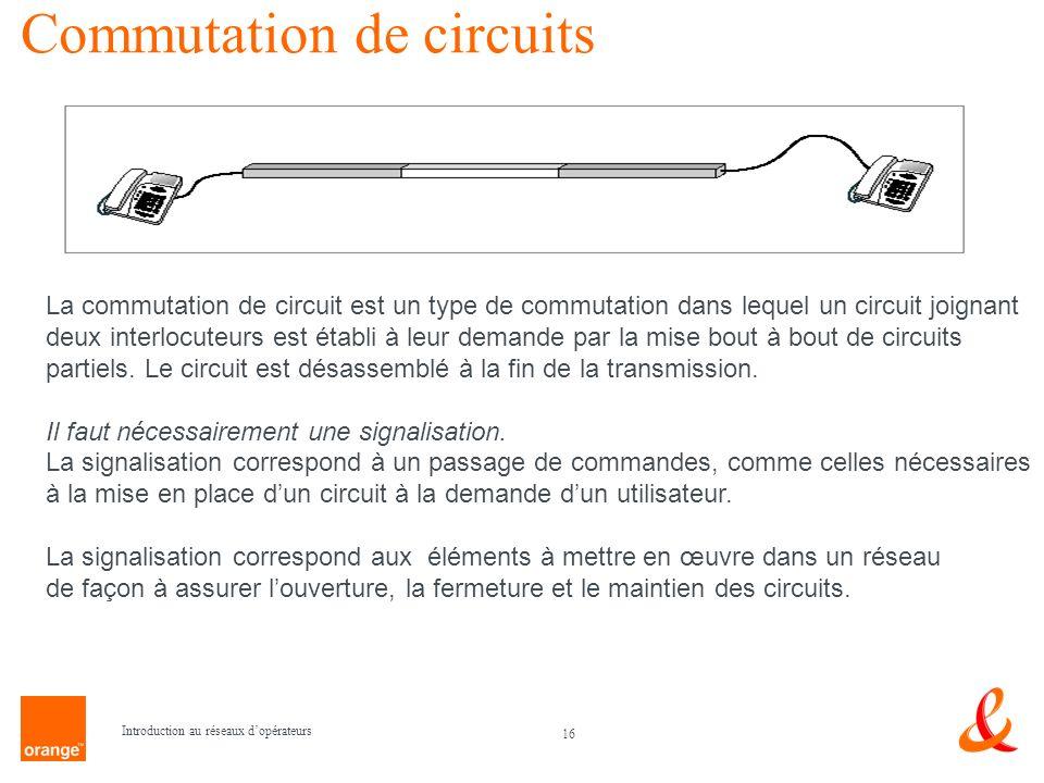 16 Introduction au réseaux dopérateurs Commutation de circuits La commutation de circuit est un type de commutation dans lequel un circuit joignant de