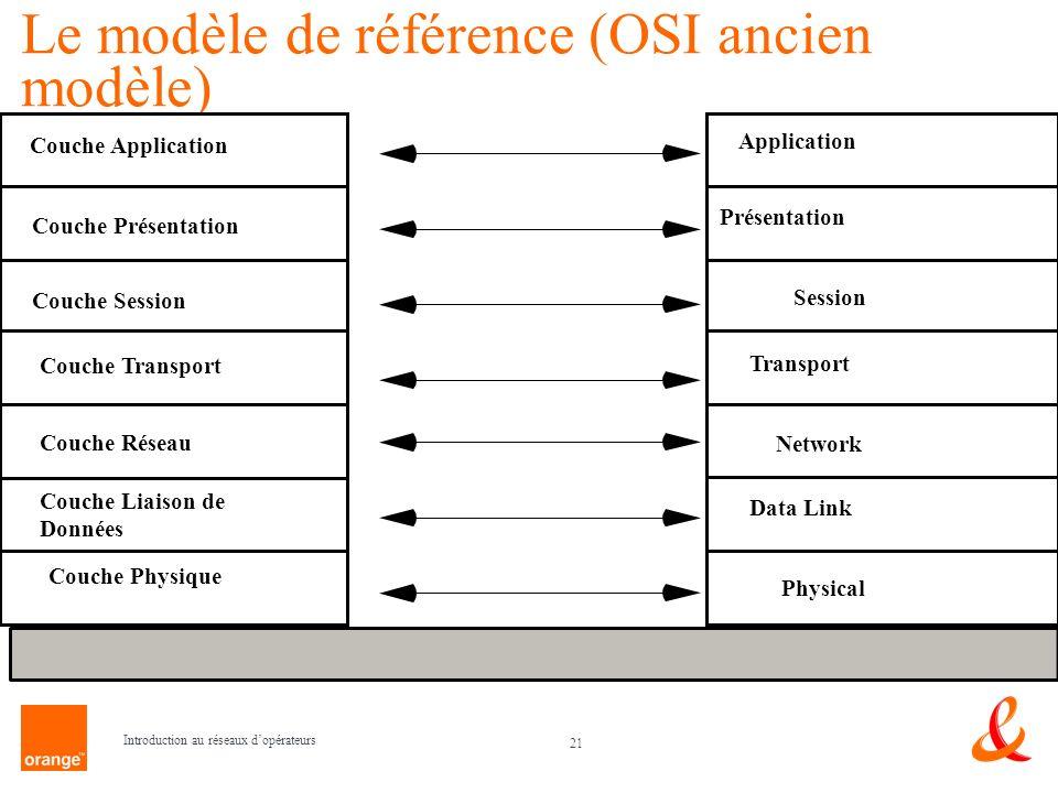 21 Introduction au réseaux dopérateurs Le modèle de référence (OSI ancien modèle) Couche Application Couche Présentation Couche Session Couche Transpo