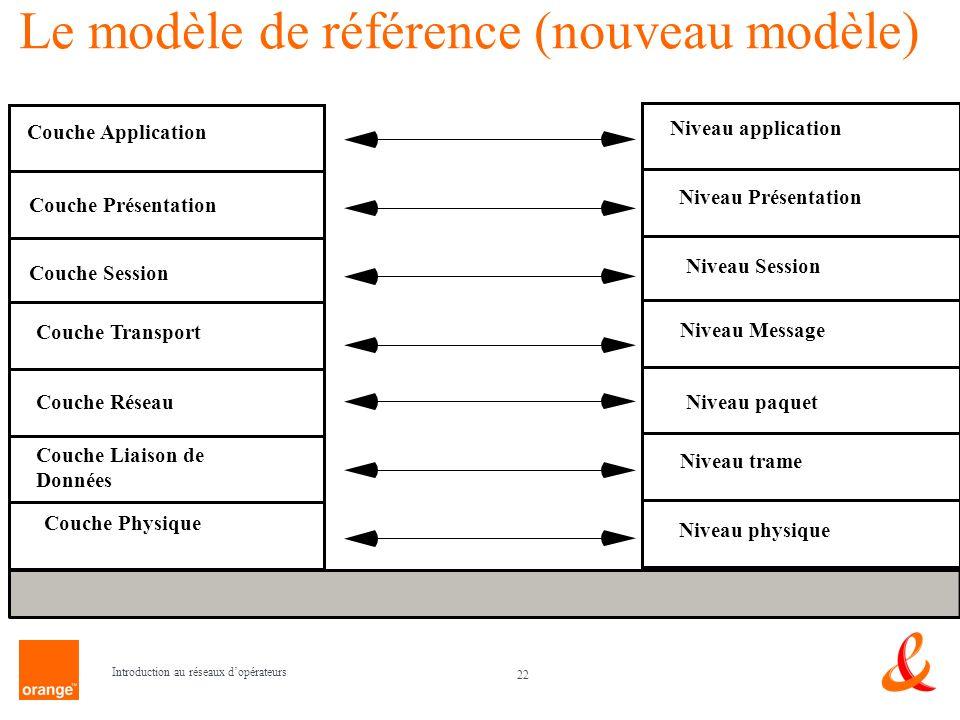 22 Introduction au réseaux dopérateurs Le modèle de référence (nouveau modèle) Couche Application Couche Présentation Couche Session Couche Transport