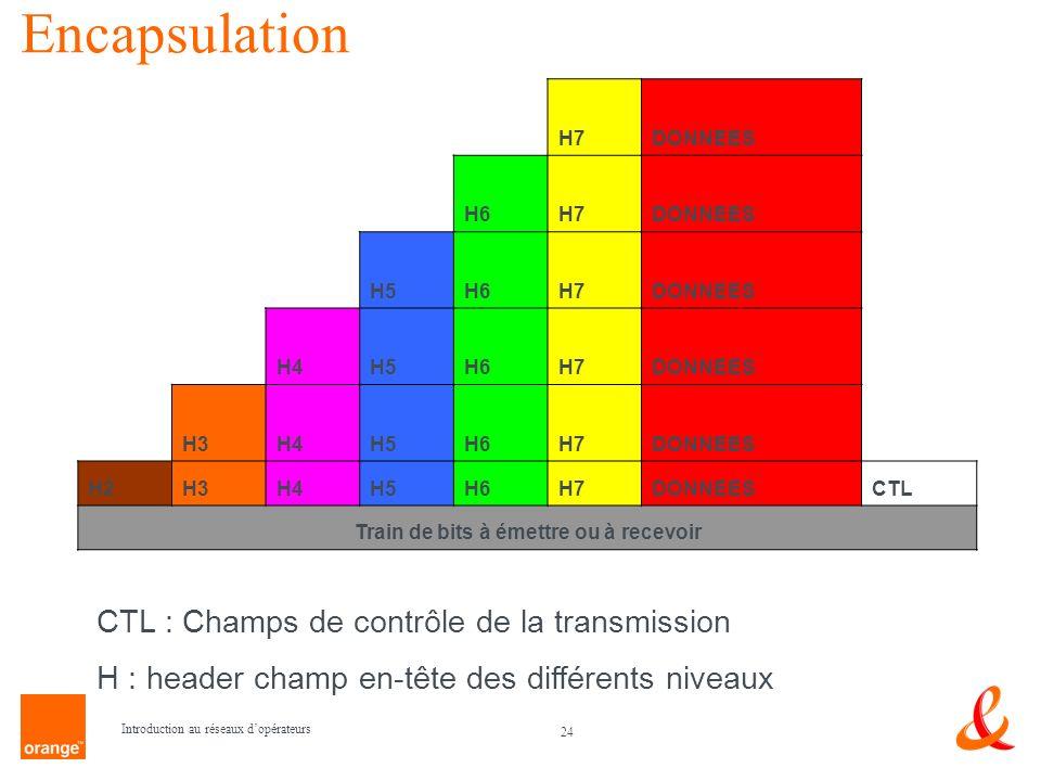 24 Introduction au réseaux dopérateurs Encapsulation H7DONNEES H6H7DONNEES H5H6H7DONNEES H4H5H6H7DONNEES H3H4H5H6H7DONNEES H2H3H4H5H6H7DONNEESCTL Trai
