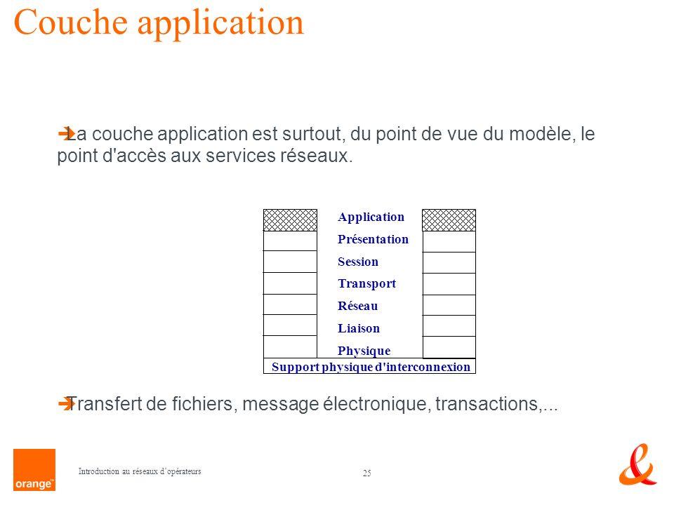 25 Introduction au réseaux dopérateurs Couche application La couche application est surtout, du point de vue du modèle, le point d'accès aux services
