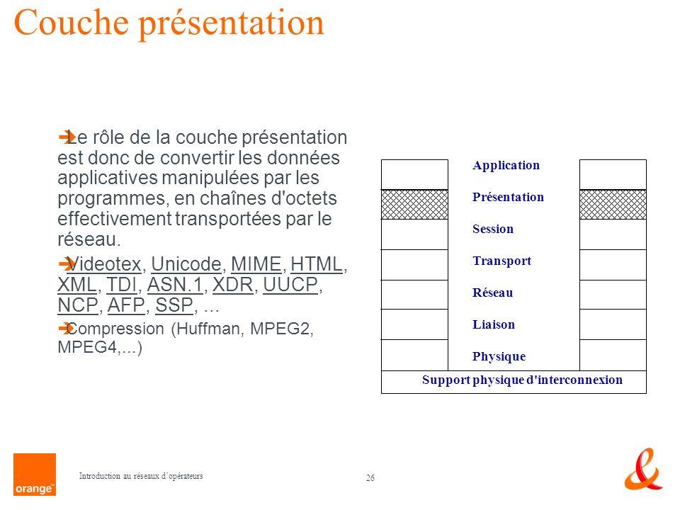 26 Introduction au réseaux dopérateurs Couche présentation Le rôle de la couche présentation est donc de convertir les données applicatives manipulées