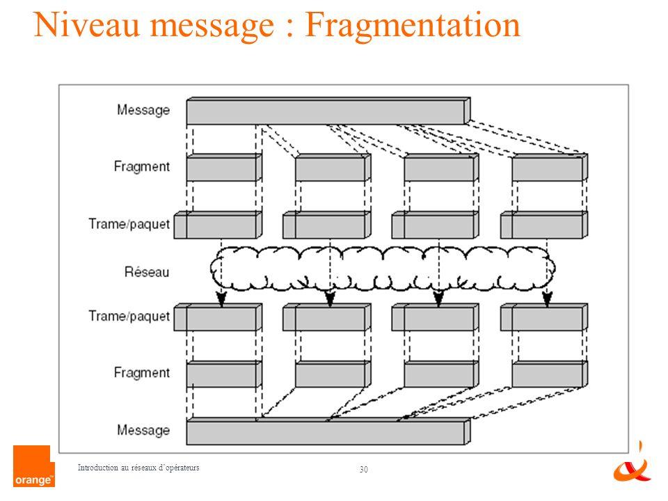 30 Introduction au réseaux dopérateurs Niveau message : Fragmentation