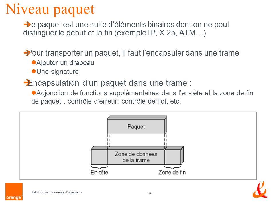 34 Introduction au réseaux dopérateurs Niveau paquet Le paquet est une suite déléments binaires dont on ne peut distinguer le début et la fin (exemple